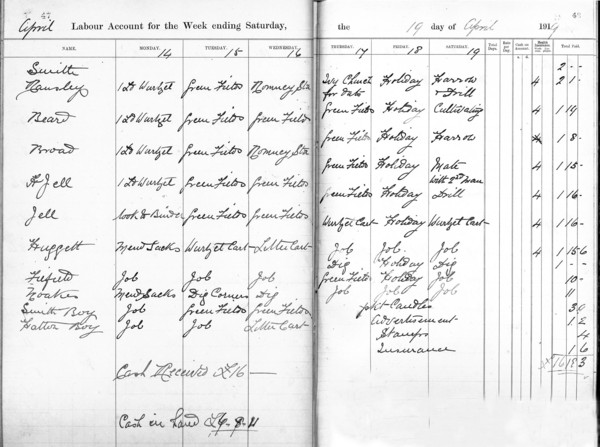 Gammons Farm Accounts from 1919